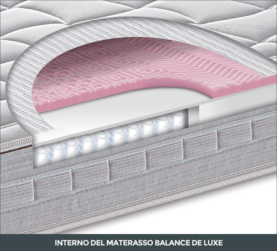 Materasso Balance De Luxe.Materasso Falomo Balance Deluxe Ruega Materassi Roma